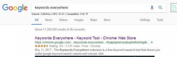 Keywords everywhere chrome extension
