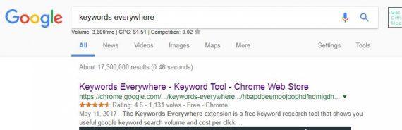 Keywords everywhere chrome extension