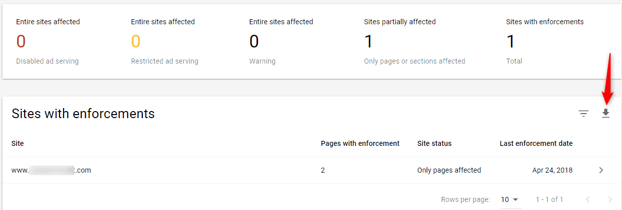 Fix Google Adsense Page Level Policy Violation
